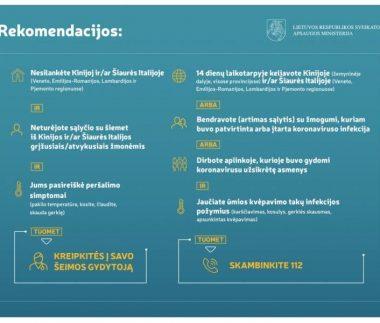 SAM-Koronavirusasdaryti